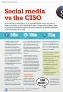 Social Media vs CISO