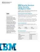 Cyber Security Intelligence Index