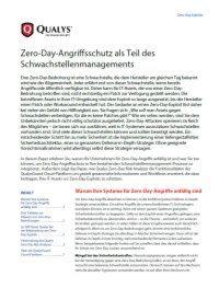 Zero-Day-Angriffsschutz