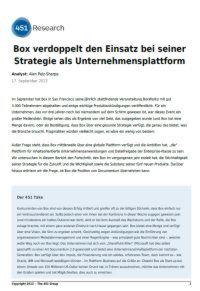 Plattform für Dateisynchronisierung und Cloud-Speicher