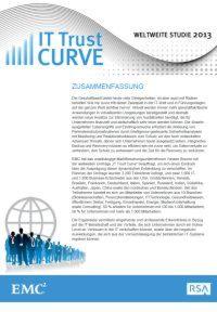 IT Trust Curve