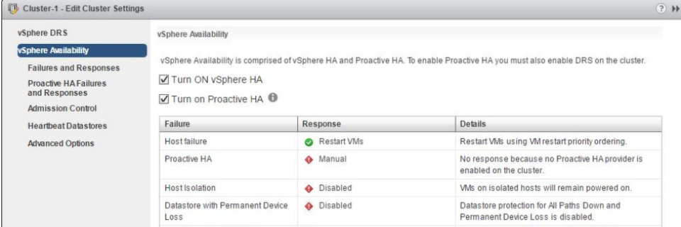 "vSphere 6.5 bringt ""ProActive HA""-Feature (Thomas Drilling)."