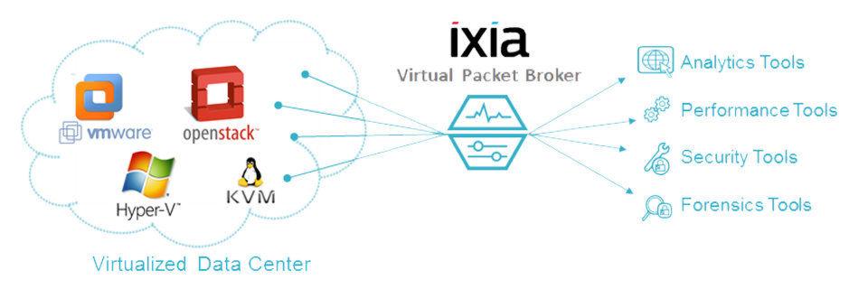 Der Paketprozessor agiert wahlweise als Inline-Gerät oder Load Balancer.