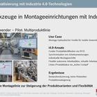 Der Weg zur intelligenten Fabrik