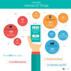 IoT-Spezialisten sind bei Großunternehmen gefragt