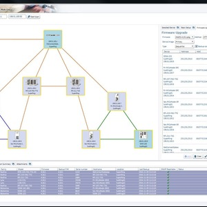 Netzwerkmanagement mit Cyber-Security-Funktionen