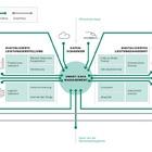 Die Früchte von Vernetzung und Digitalisierung