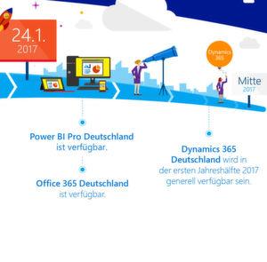 Office 365 aus deutschen Rechenzentren