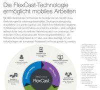 Die FlexCast-Technologie ermöglicht mobiles Arbeiten
