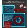 Agilität und DevOps fördern digitale Transformation