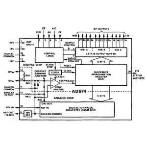 Blockdiagramm des AD574 aus dem Datenblatt von 1978