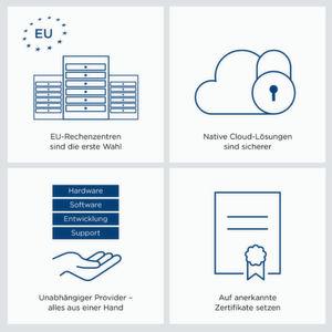 Vier Tipps zur Auswahl des richtigen Cloud-Providers