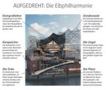 Lange Jahre stand sie in der Kritik und am 11. Januar 2017 wurde sie nun eröffnet: Die Elbphilharmonie in Hamburg. Das Bauwerk des Schweizer Architekturbüros Herzog & Meuron steht auf mehr als 1.000 Stahlbetonpfählen. Auf einem ehemaligen Speicher aus Backstein wurde ein zeltartiger Glasbau gesetzt. Neben der Akustik spielt auch die Beleuchtung eine wichtige Rolle. Zumtobel realisierte verschiedene Beleuchtungslösungen innerhalb des Gebäudes. // HEH