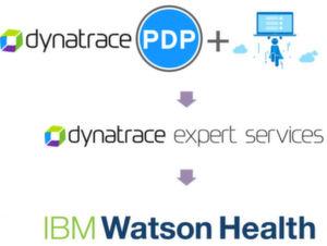 """""""Watson Health"""" von IBM gehört zur 'Kundschaft' von Davis."""