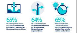 Die Chancen der Dezentralisierung für Unternehmen: Flexibilität, Schnelligkeit und letztlich Wettbewerbsfähigkeit