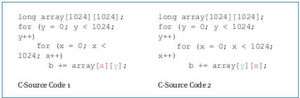 Beispielfunktionen: Auch wenn C-Source-Code-Beispiel 1 (links) und Beispiel 2 (rechts) nahezu identisch sind, liefern sie bei der Ausführung höchst unterschiedliche Resultate.