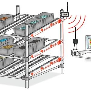 Signaltechnik für Kanban der dritten Generation