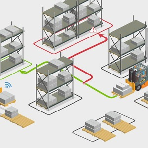 Mehr Effizienz für Intralogistik und Transportsteuerung
