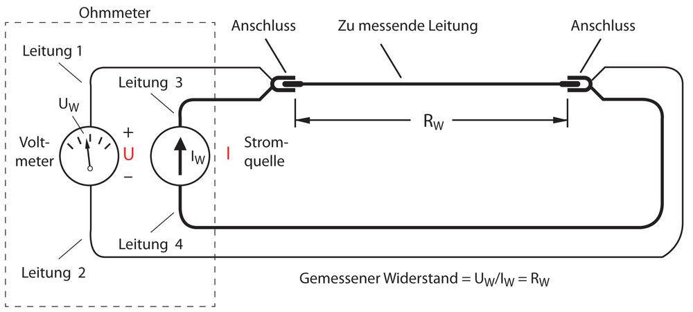 Bild 2: 4-Draht-Messung