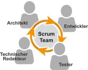 Die technische Redaktion und das Scrum-Team: Die tägliche Kommunikation erlaubt allen Teammitgliedern einen Einblick in die Aufgaben der anderen. Dadurch können Redakteure unkompliziert weitere Aufgaben übernehmen, beispielsweise User-Interface-Texte korrigieren.