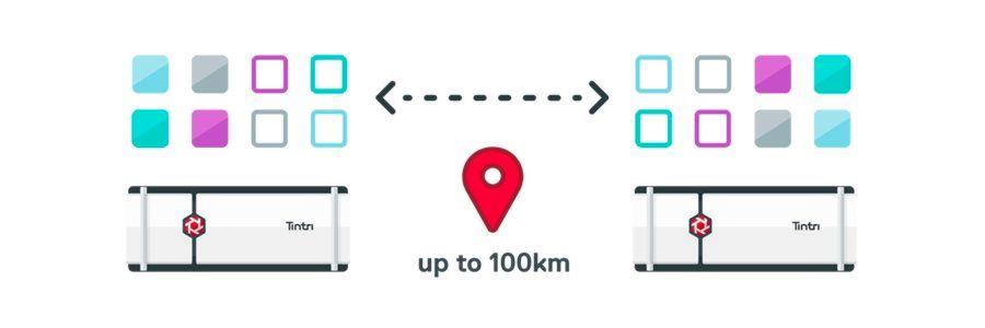 Mit Synchronous Replication sollen sich auf Tintri-VMstore-Arrays gepeicherte Daten in Form von Snapshots auf andere VMstore-Arrays replizieren lassen. Die können bis zu 100 km entfernt stehen.