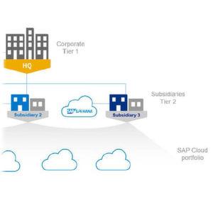SAP plant mit Blockchain und IoT