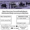 Yahoo TensorFlowOnSpark wird Open Source