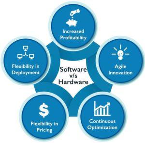 Gerätehersteller werden zu Software-Anbietern – oder obsolet