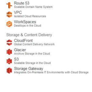 Erste Gehversuche mit Amazons Cloud-Speicher S3
