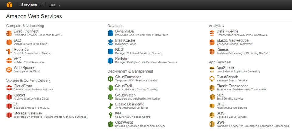 In der Weboberfläche von Amazon Web Services werden die verschiedenen Clouddienste verwaltet, auch Amazon S3.