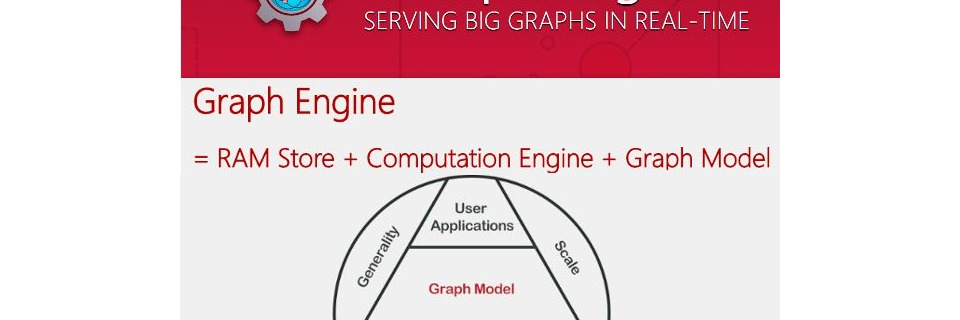 Microsoft Graph Engine wird Open Source