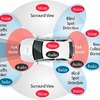 Automotive-Elektronik definiert das Chip Design neu