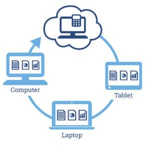 Cloud Workplace Kalkulator macht den Kostencheck