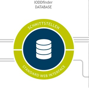 Herstellerübergreifende Datenplattform für IO-Link-Geräte bietet Vorteile für Hersteller und Anwender
