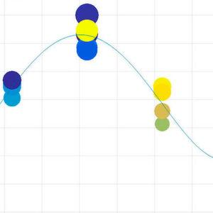 Optimierung von Prozessparametern in der Additiven Fertigung