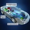 Autobauer gehen auf 48-V- Mild-Hybrid-Systeme über