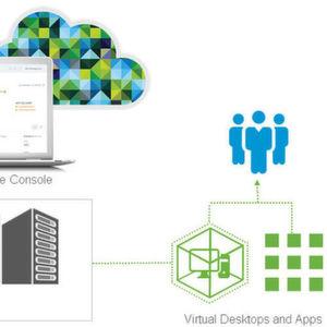 Neues für das Horizon-Produktportfolio von VMware