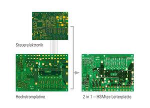 Hochstrom-Leiterplatte begegnet Anforderungen der Antriebstechnik