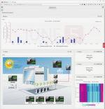 Die Oberfläche des Dash-Boards kann individuell gestaltet und die definierten Sichten abgespeichert werden. Somit lassen sich bereits auf dem Eingangs-Chart alle wichtigen Informationen, wie zum Beispiel Web Wetterdaten, einbinden.