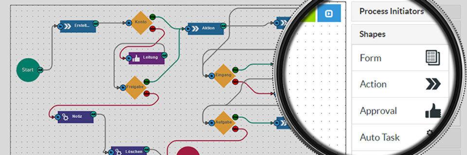 Anwender können mit dem neuen Workflow-Designer mit App-ähnlicher Oberfläche auf für sie relevante Geschäftsprozesse zugreifen und diese verändern.