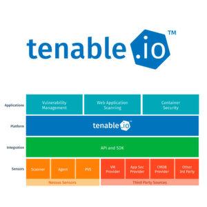 Basierend auf der Nessus-Technologie, nutzt Tenable.io aktive und Agenten-basierte Scans genauso wie passives Traffic Listing. Eine API und das SDK vereinfachen den Export und Import von Daten zu Schwachstellen, Assets, Gefahren uvm.