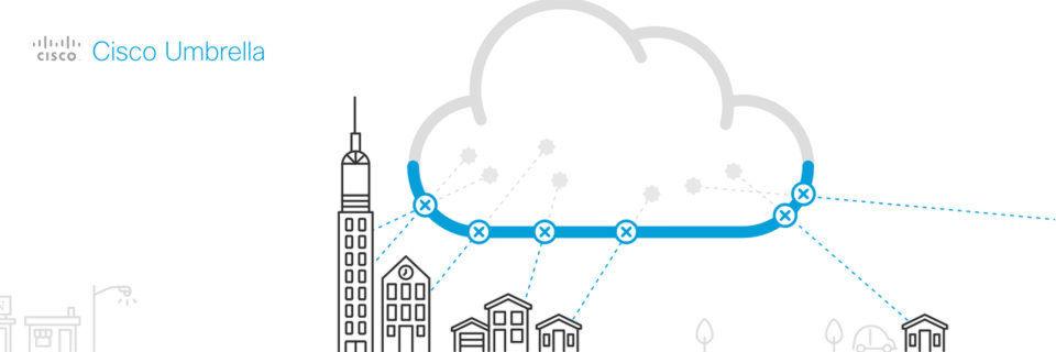 Umbrella wird als DNS-Server eingebunden und funktioniert unabhängig von Ort oder VPN.