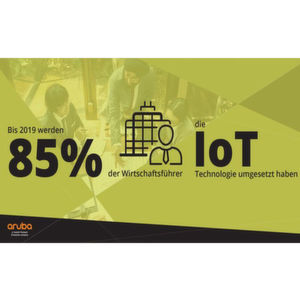Laut einer aktuellen Aruba-Studie entwickelt sich IoT schneller als erwartet zum Massenmarkt.