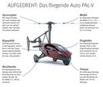 PAL-V (Personal Air and Land Vehicle) hat offiziell mit dem Verkauf ihrer fliegenden Autos, der Modelle Liberty Pioneer und Liberty Sport, begonnen. Für den Flugbetrieb wird das dreirädrige Flugauto über einen Druckpropeller von einem Rotationskolbenmotor angetrieben, der 148 kW (200 PS) leistet. Ende 2018 können die ersten Kundenbestellungen erfüllt werden. Der Preis liegt bei 299.000 Euro. Für den Betrieb in der Luft ist ein Privatpilotenschein erforderlich. // BK