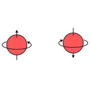 Der sogenannte Spin ist eine grundlegende quantenmechanische Eigenschaft von Elektronen. Er lässt sich mit einem Magnetfeld ausrichten.