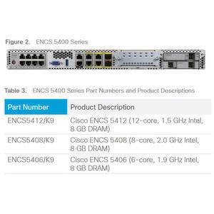 Cisco virtualisiert Netzwerke weiter
