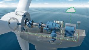 Der Zulieferer Schaeffler nutzt Watson-Technologie, um Echtzeitdaten über den Zustand von Windkraftanlagen zu sammeln. So lassen sich Wartungen frühzeitig planen.