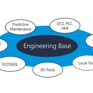 Projektstatus-Manager macht Datenaustausch im Engineering-Prozess sicherer