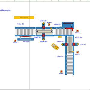 Eplan präsentiert zur Hannover Messe eine brandneue Software für effizientes Konfigurieren von Schaltplänen.