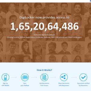 Indische Regierung setzt auf ownCloud